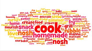Wordle_cook